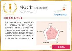 アラサーママ向け雑誌「aene(アイーネ)」主婦が幸せに暮らせる街ランキングで藤沢市が一位