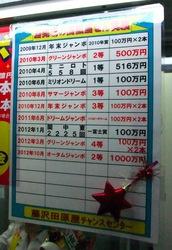 藤沢宝くじ売り場藤沢田原屋チャンスセンター