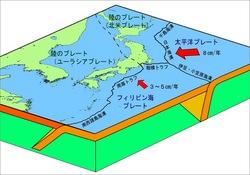 日本周辺のプレートと地震